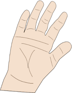 Free Righthand Clipart