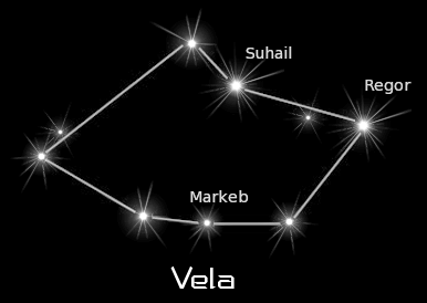 Free Constellations Clipart
