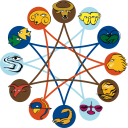 Astrology Symbol Clipart